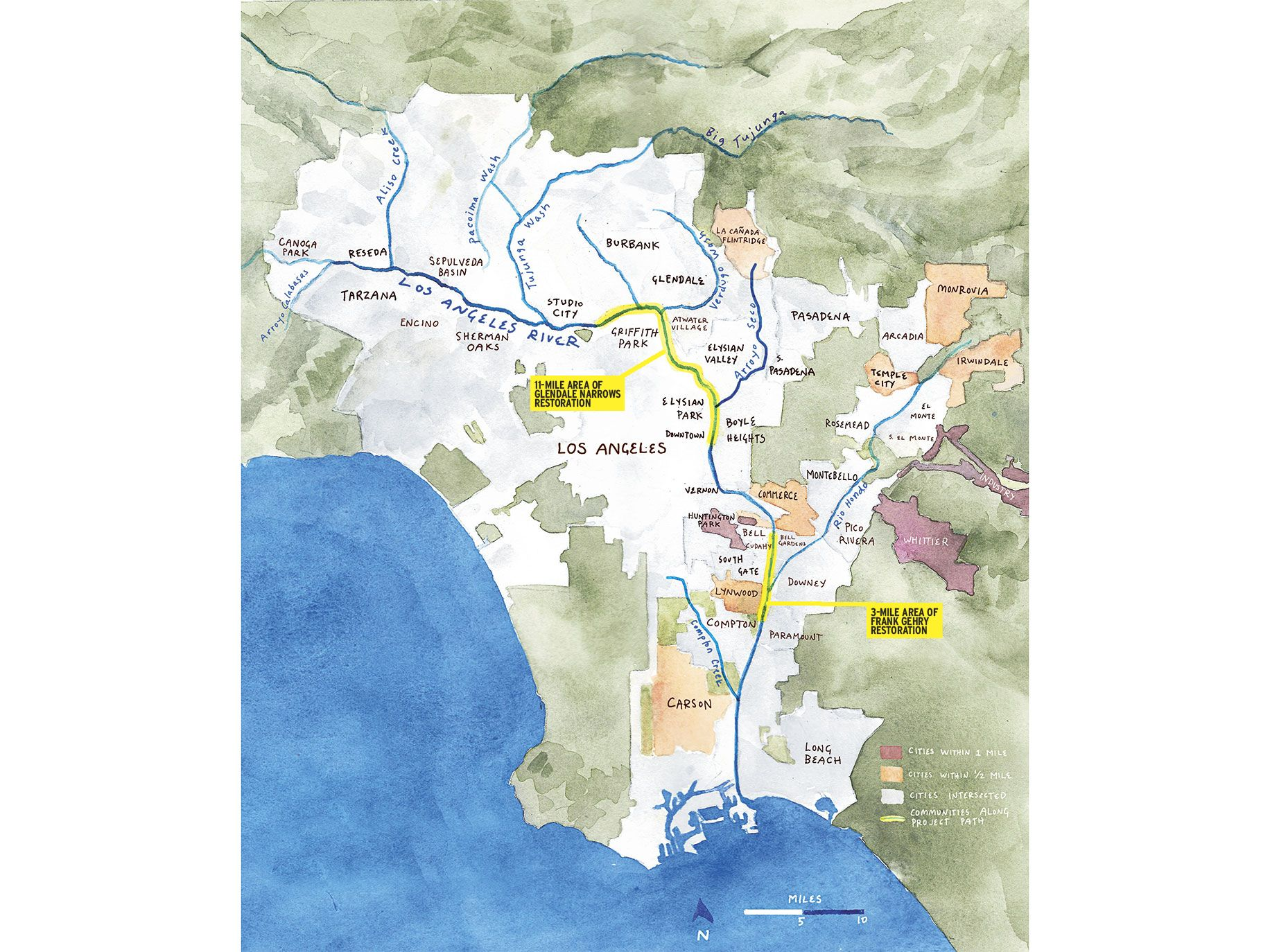 The Los Angeles River spans 51 miles and passed through 14 cities.