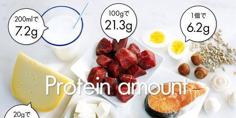 必要 タンパク質 一 日 に な あなたに必要なタンパク質と糖質の最適な量とは