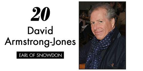 デイヴィッド・アームストロング=ジョーンズ (第2代スノードン伯爵)