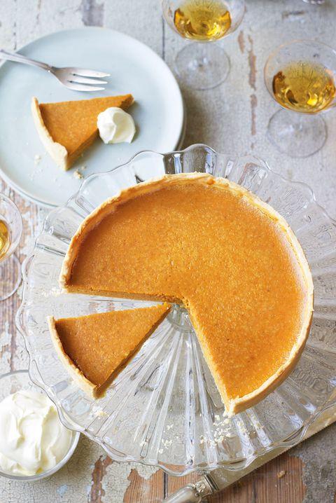 Pumpkin recipes -Pumpkin pie