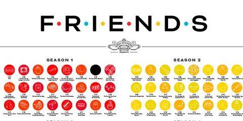 Yellow, Colorfulness, Pattern, Line, Orange, Circle, Aqua, Teal, Design, Visual arts,