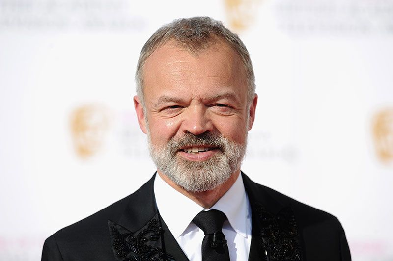 This is when Graham Norton returns, and who will be on the show