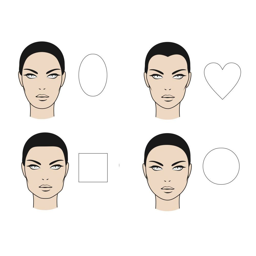 The Best Hair Cut Hairstyle And Hair Length For Your Face Shape