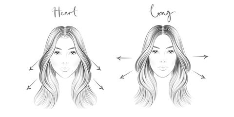 Prime How To Change Your Face Shape Using Your Hair Schematic Wiring Diagrams Phreekkolirunnerswayorg
