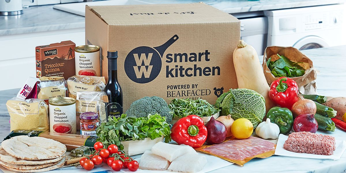 The Best Recipe Boxes Food Delivery Boxes