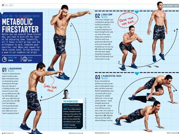 Six-Pack Abs in Six Weeks: The How-To Guide