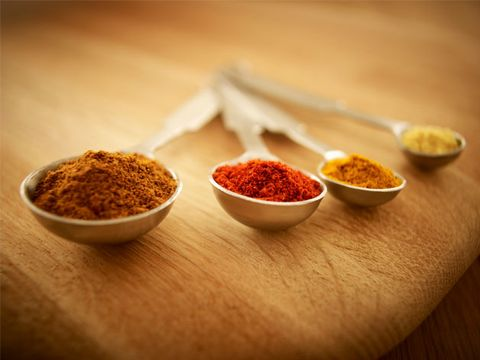 4 best spices for weight loss