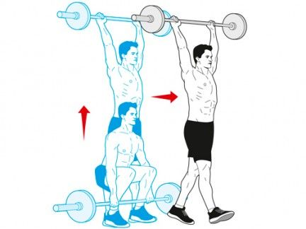 Weights, Barbell, Weightlifting, Exercise equipment, Shoulder, Physical fitness, Overhead press, Arm, Joint, Standing,