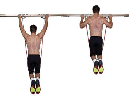 Pull Up Bar 10 Ways To Use One
