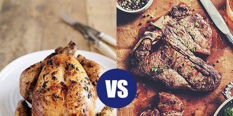 Food, Dish, Cuisine, Hendl, Chicken meat, Ingredient, Drunken chicken, Roasting, Pork chop, Comfort food,