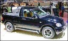 Bertrandt Competence Car