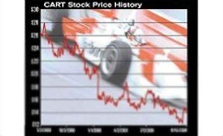 The CART Overturns