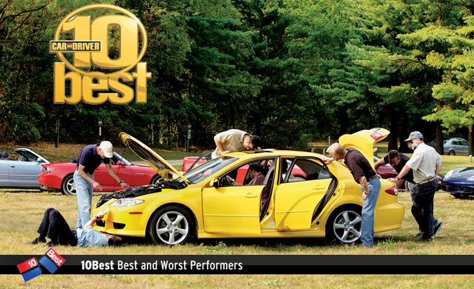 2003 10Best and 10Worst Performers