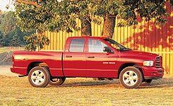 2002 Dodge Ram 1500 Quad Cab 4x4 SLT Plus Sport