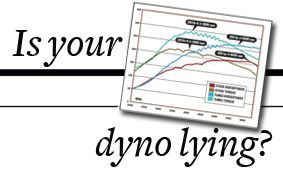 Is Your Dyno Lying?