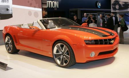 2008 Chevrolet Camaro Concept Road Test Review Car And Driver