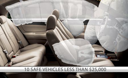 Top 10 Safe Vehicles for Less Than $25,000