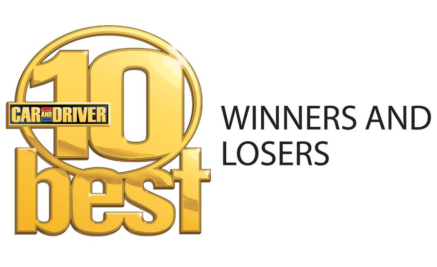 2008 10Best Winners and Losers