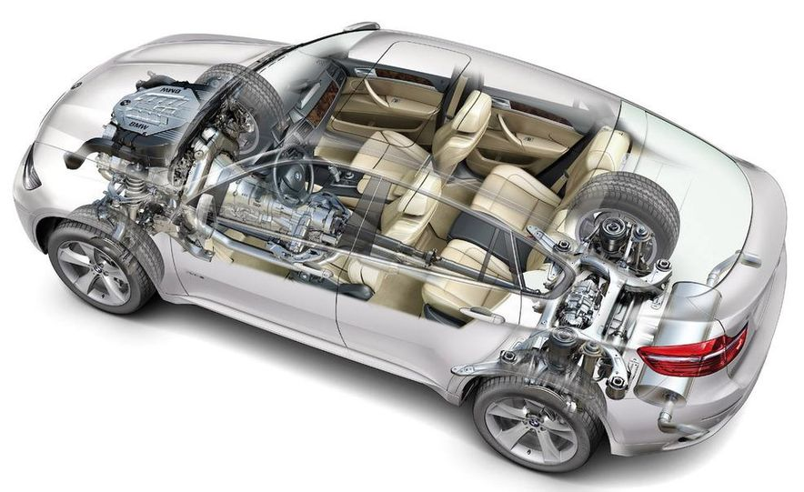 BMW Dynamic Performance Control torque-vectoring system and gearbox - Slide 2