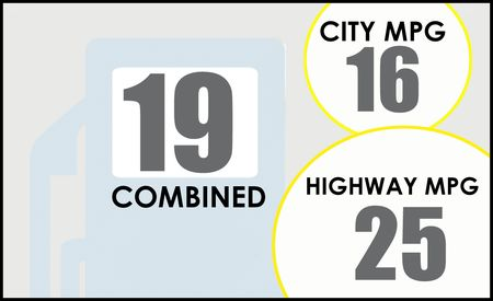 The Truth About EPA City / Highway MPG Estimates