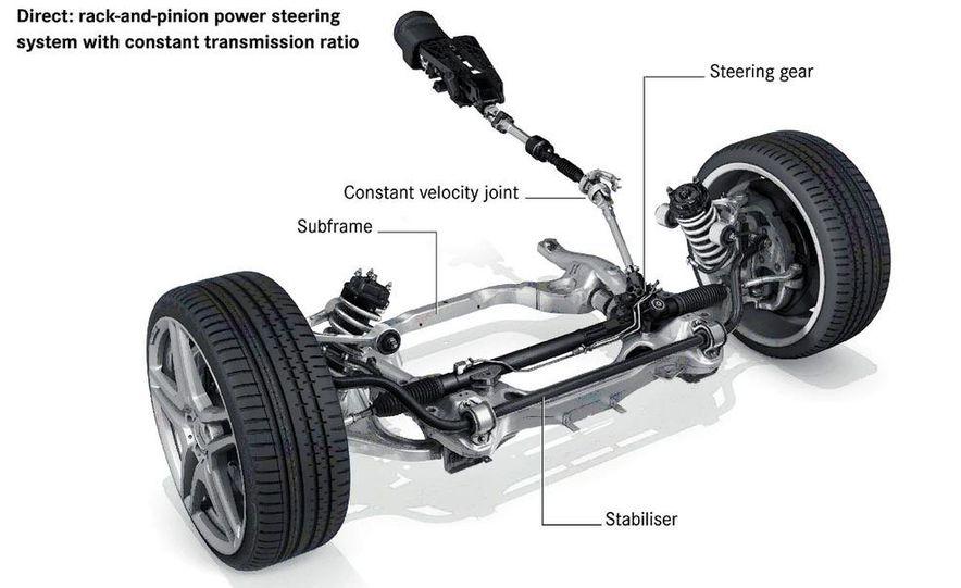 2012 Mercedes-Benz SLS AMG (spy photo) - Slide 19