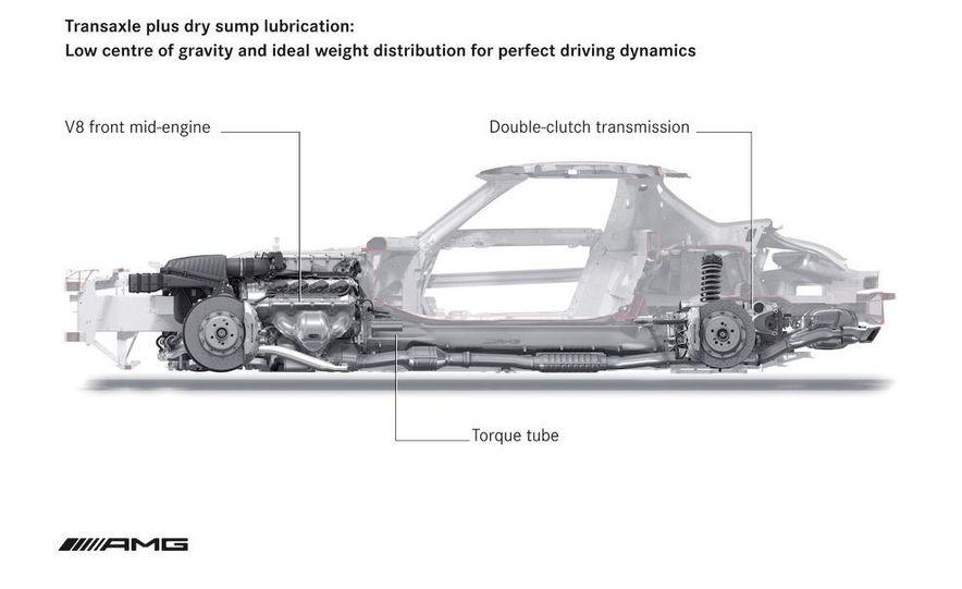 2012 Mercedes-Benz SLS AMG (spy photo) - Slide 16