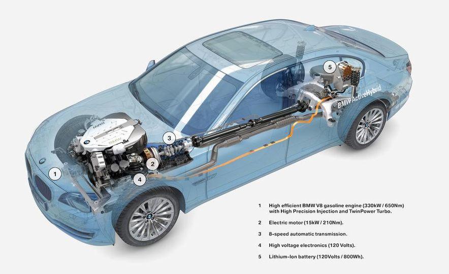 2010 BMW ActiveHybrid 7 - Slide 29