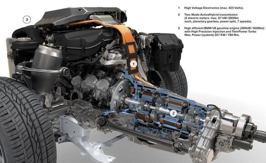 2010 BMW ActiveHybrid X6 - Slide 57