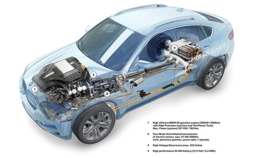 2010 BMW ActiveHybrid X6 - Slide 14