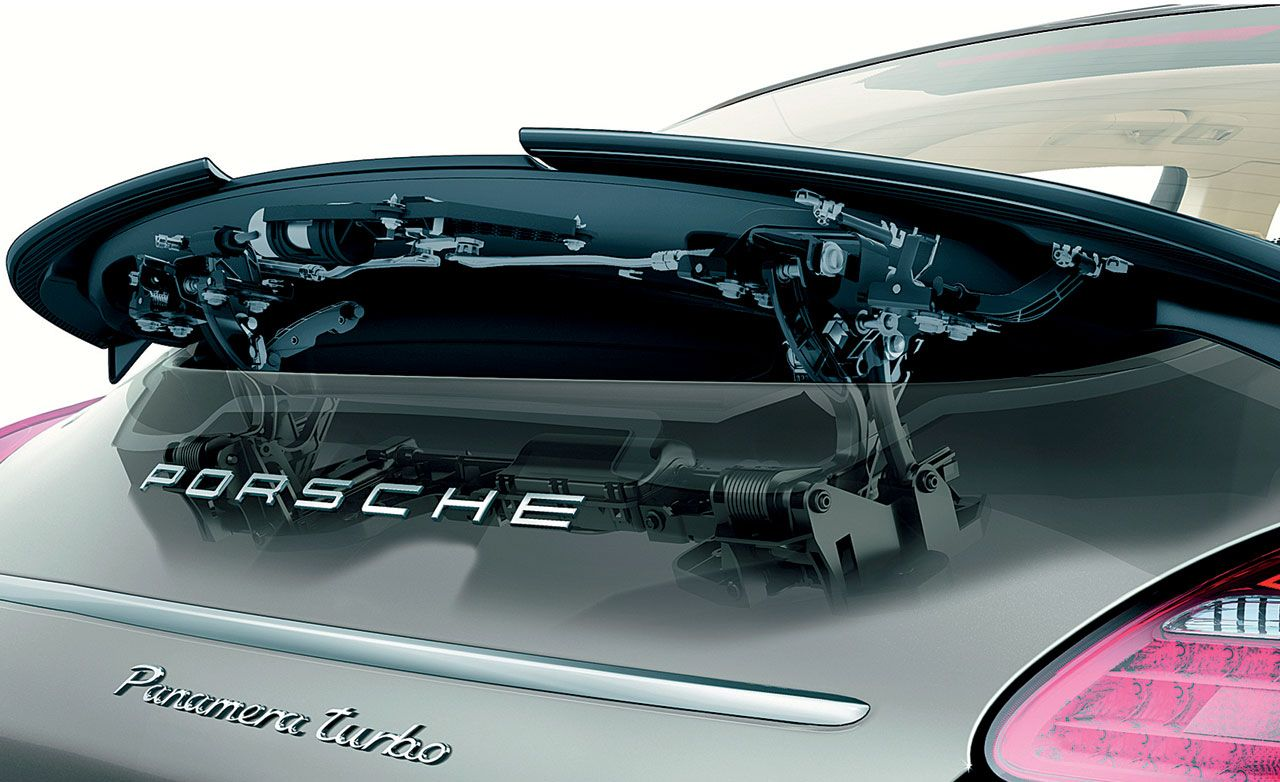 2010 Porsche Panamera's Dynamic Rear Wing