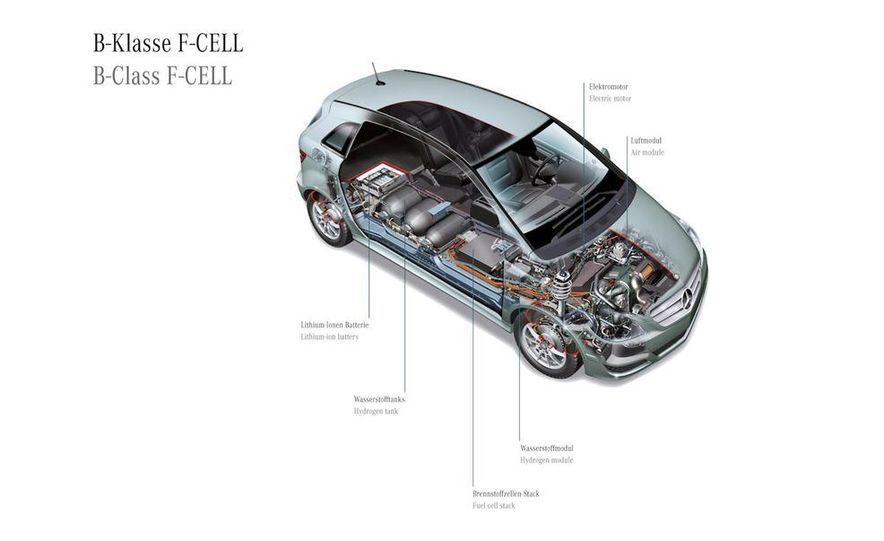 2011 Mercedes-Benz B-class F-Cell cutaway - Slide 1
