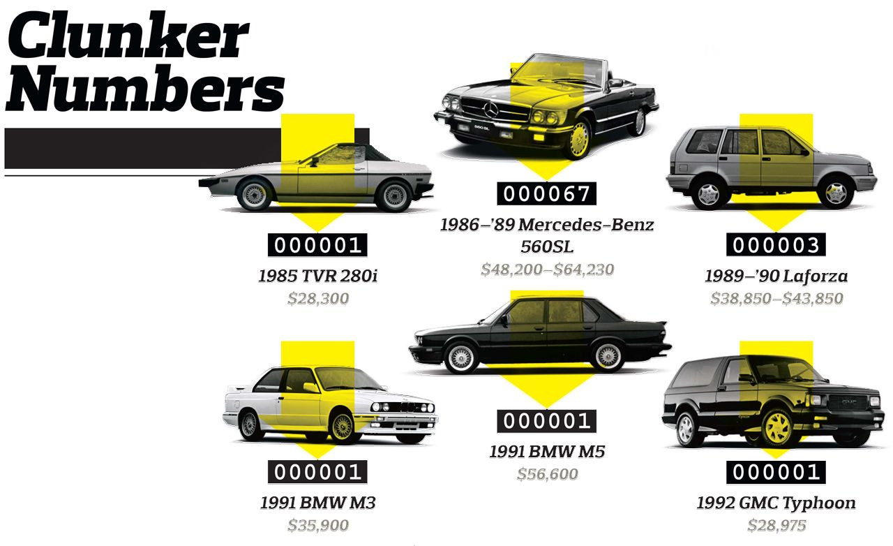 Cash For Clunkers >> Formula 1 And Cash For Clunkers