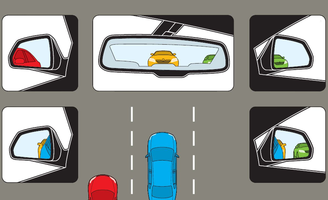 How To: Adjust Your Mirrors to Avoid Blind Spots | Feature ...