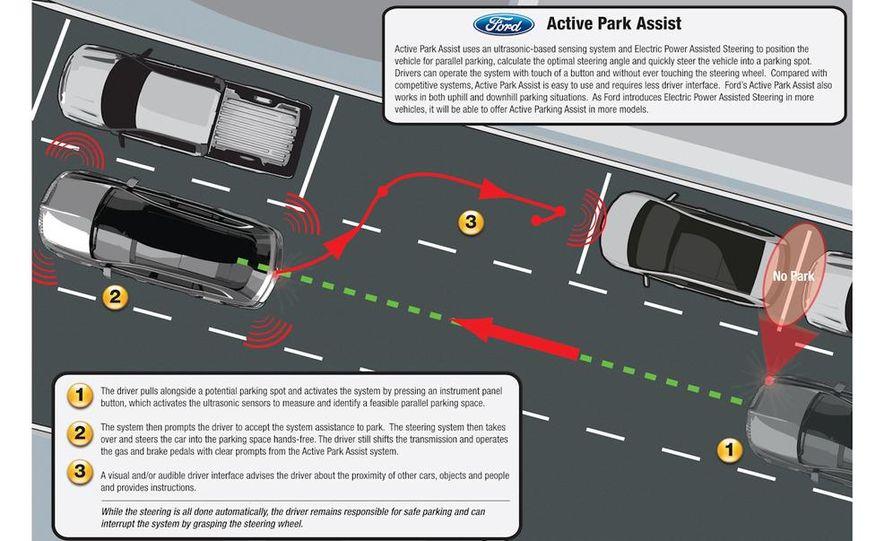 Ford Active Park Assist illustration - Slide 1