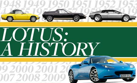 Lotus: A Historical Timeline