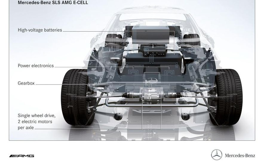 2013 Mercedes-Benz SLS AMG E-CELL - Slide 43