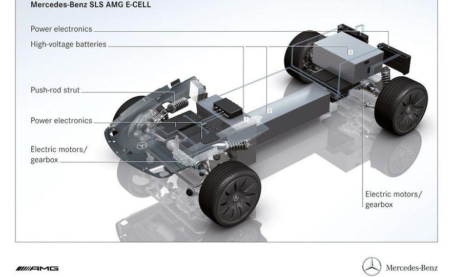 2013 Mercedes-Benz SLS AMG E-CELL - Slide 44