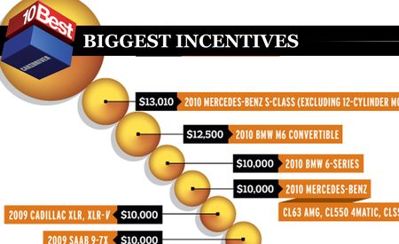 10 Biggest Incentives Offered in 2010