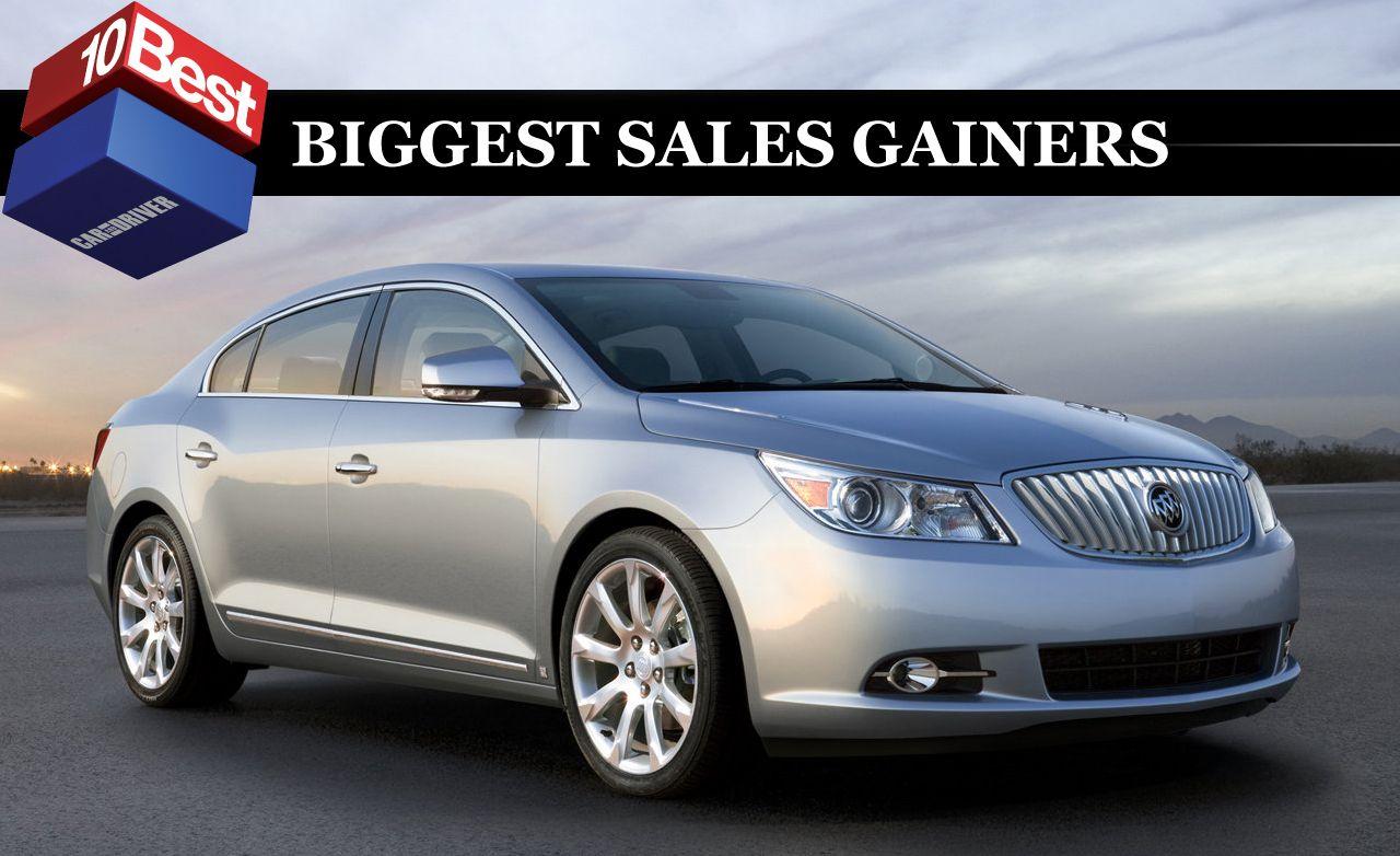 2011 10Best Biggest Sales Gainers