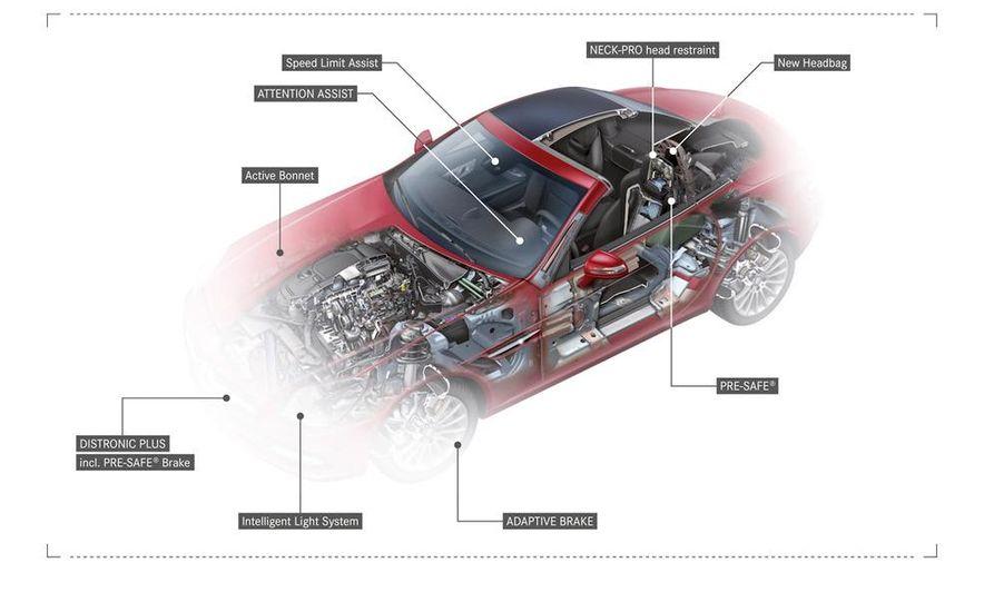 2012 Mercedes-Benz SLK-class (prototype) - Slide 21