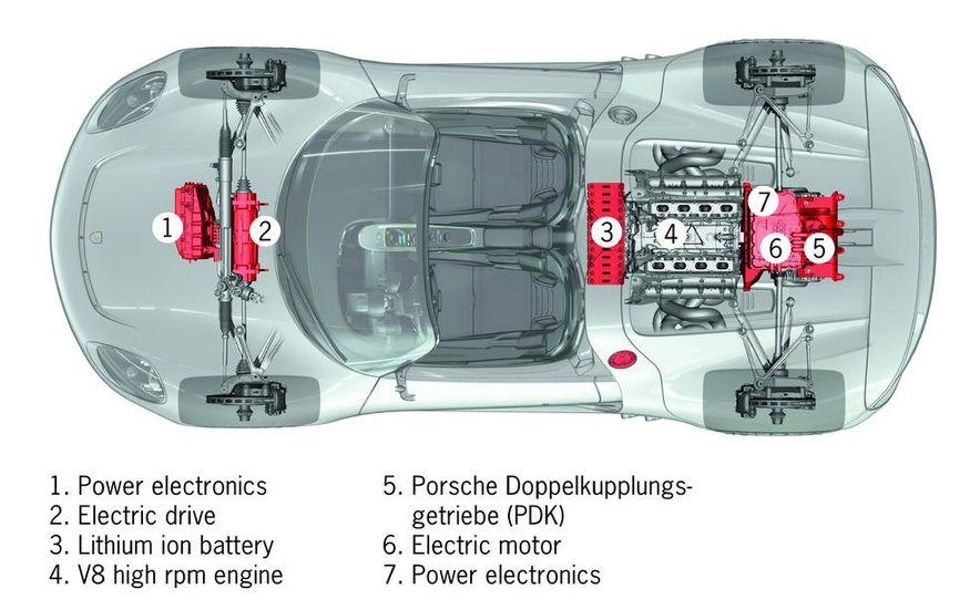 2014 Porsche 918 Spyder (artist's rendering) - Slide 4