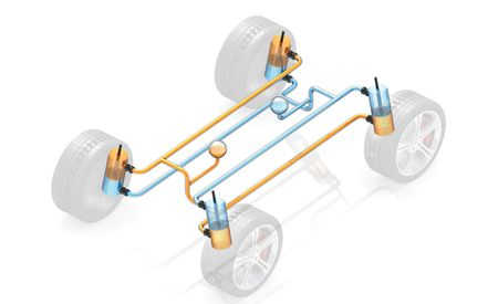 Tenneco's Kinetic Suspension, the Anti Anti-Roll Bar