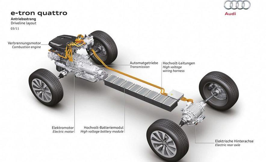 Audi A5 e-tron Quattro concept - Slide 14