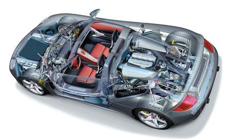 The Mid- vs. Rear-Engine Debate: Porsche Cayman R vs. 911 GT3