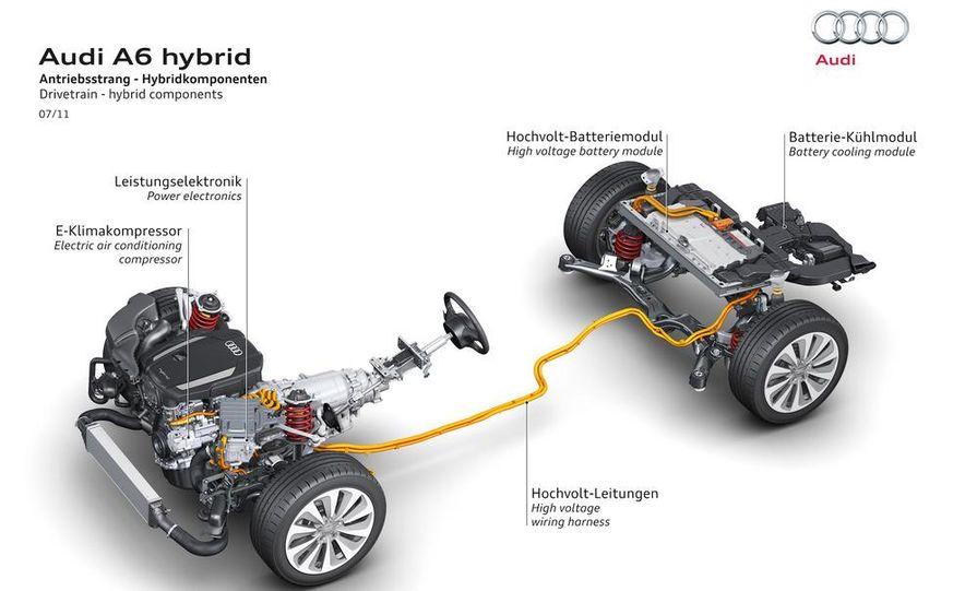2012 Audi A6 hybrid - Slide 17