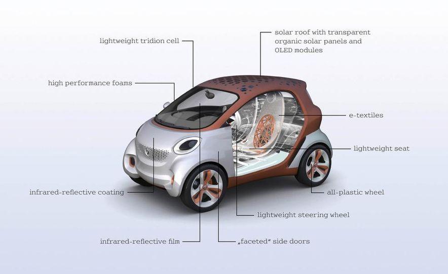 Smart Forvision concept - Slide 22