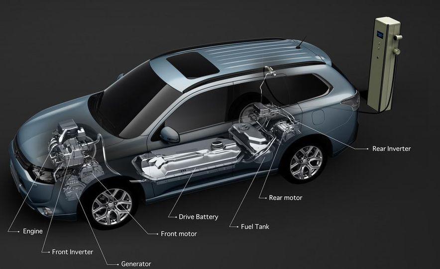 2013 Mitsubishi Outlander Plug-In Hybrid - Slide 13