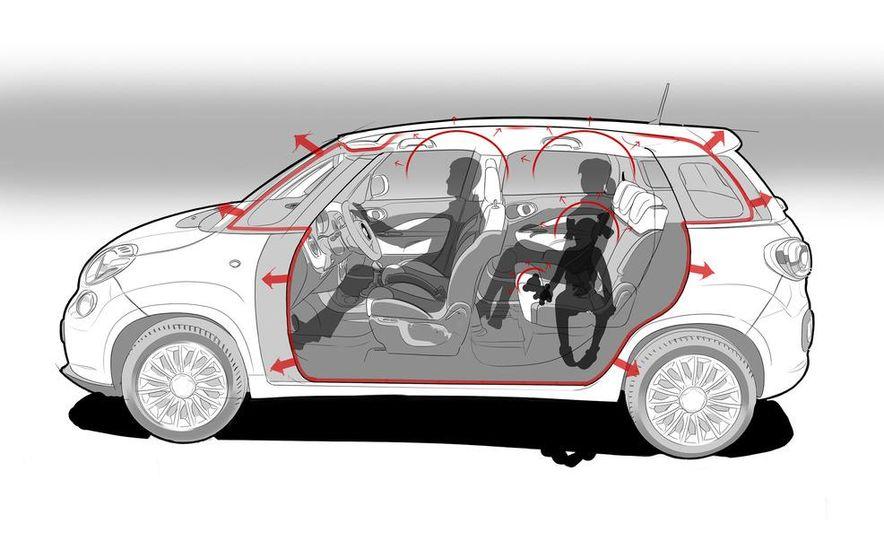 2014 Fiat 500L Trekking - Slide 82