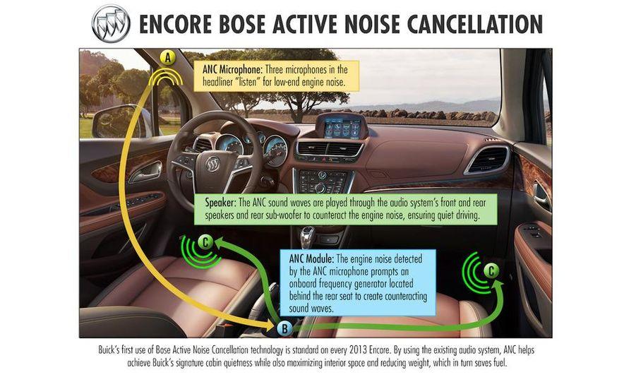 2013 Buick Encore - Slide 28