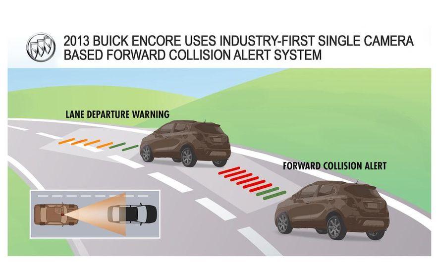 2013 Buick Encore - Slide 27